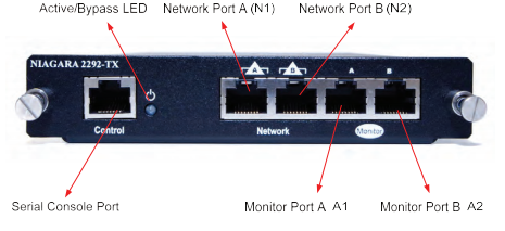 อุปกรณ์สำเนาข้อมูลบนระบบเครือข่าย